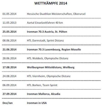 WK Planung 2014